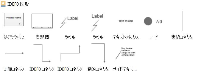 IDEF0 図記号