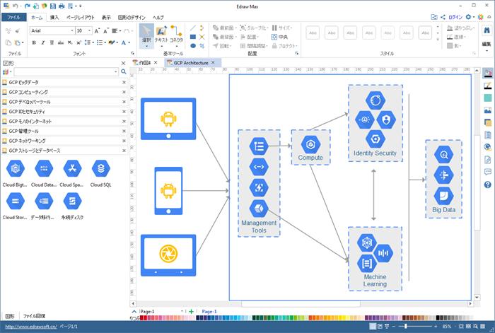 gcp アーキテクチャ図 作成ソフト