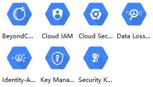 gcp IDとセキュリティ アイコン