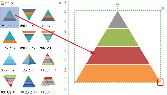 ピラミッド図を自動生成する