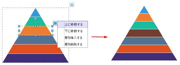 ピラミッド層数を設定する