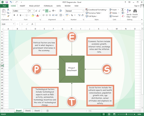 Excel PEST分析テンプレート