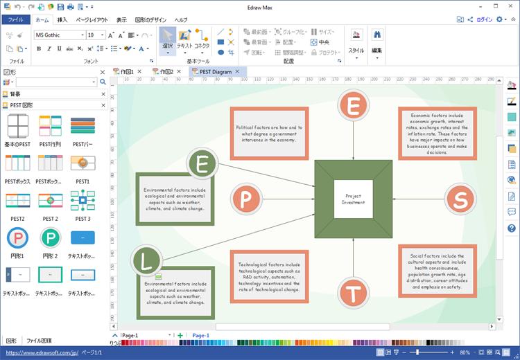 PEST分析図作成ソフト