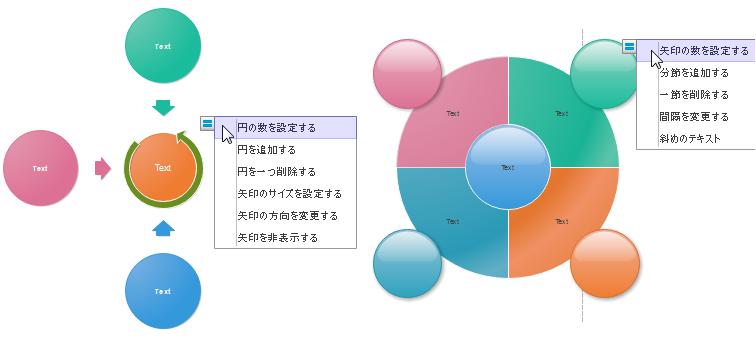 5F分析図形をカスタマイズする