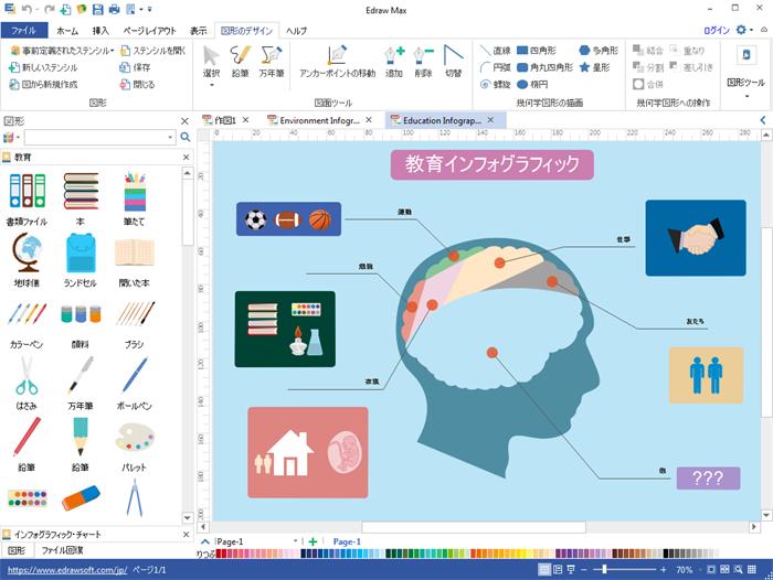 教育インフォグラフィック作成ソフト