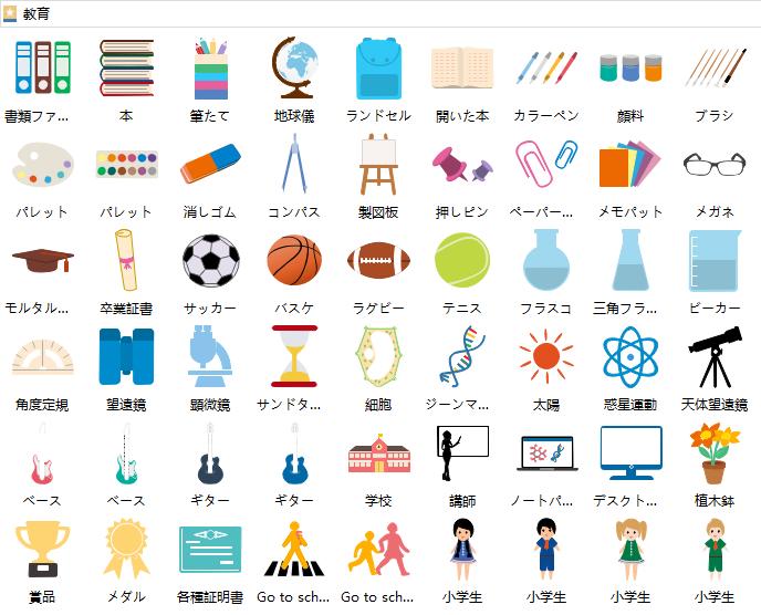教育 インフォグラフィック図形