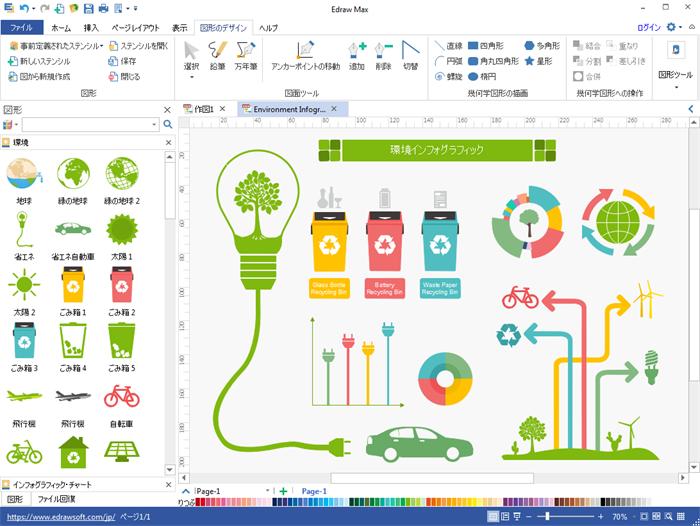 環境インフォグラフィック作成ソフト