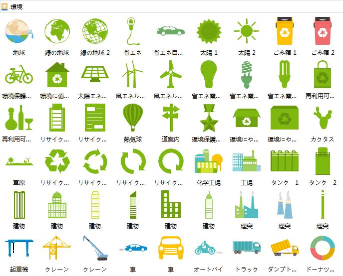 環境 インフォグラフィック図形