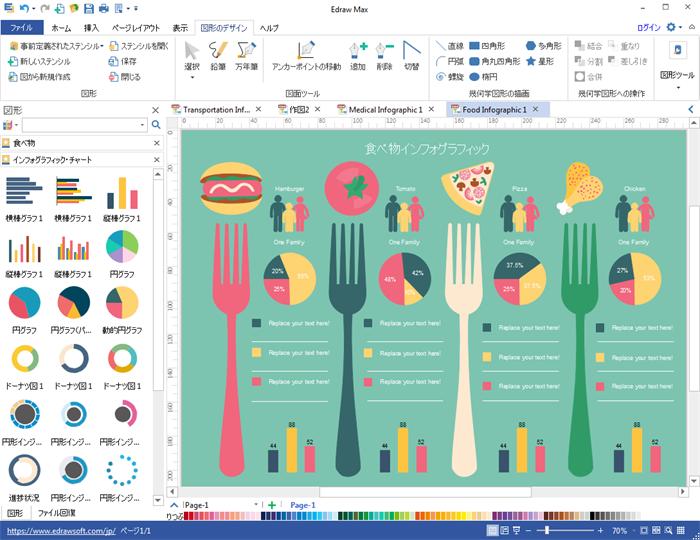 食べ物インフォグラフィック作成ソフト