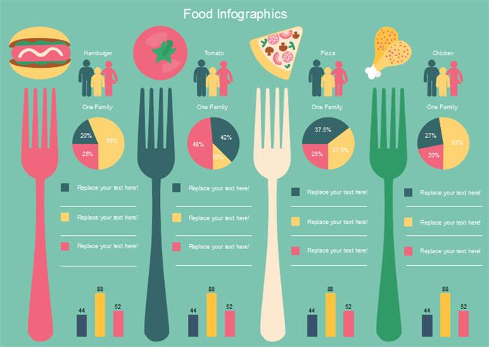 食べ物インフォグラフィック<
