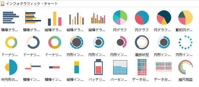 インフォグラフィックチャート