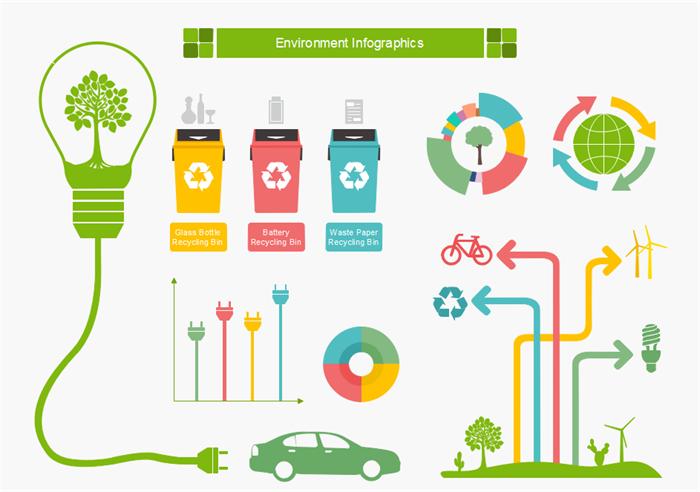 環境インフォグラフィック