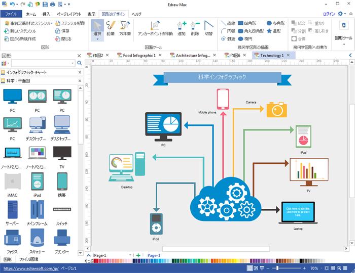 科学インフォグラフィック作成ソフト