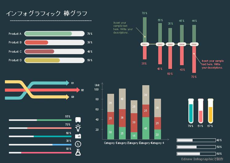 インフォグラフィック 棒グラフ