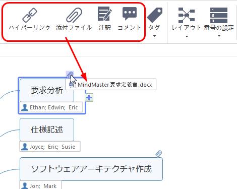プロジェクト管理マインドマップに添付ファイルを追加