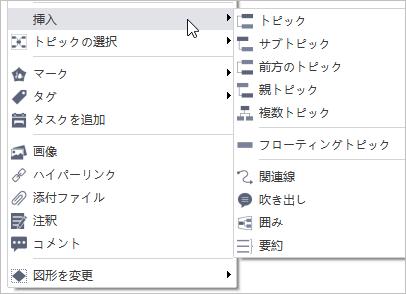 ブレーンストーミング マインドマップ機能
