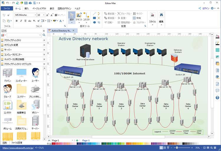 Active Directory設計ソフト