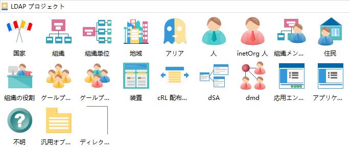 LDAP 図記号
