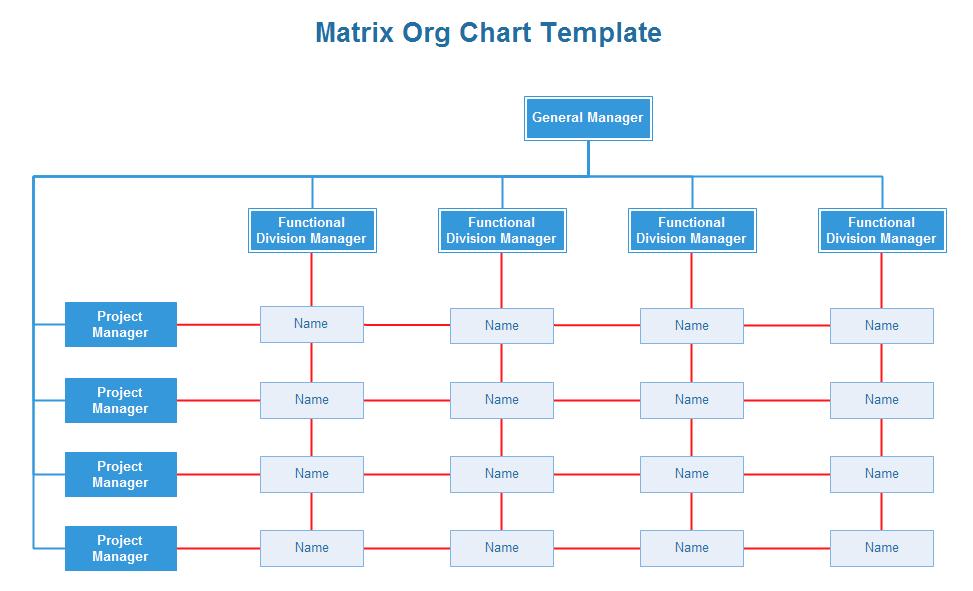 マトリックス組織図テンプレート