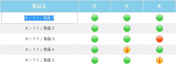 プロジェクト管理図の内容入力