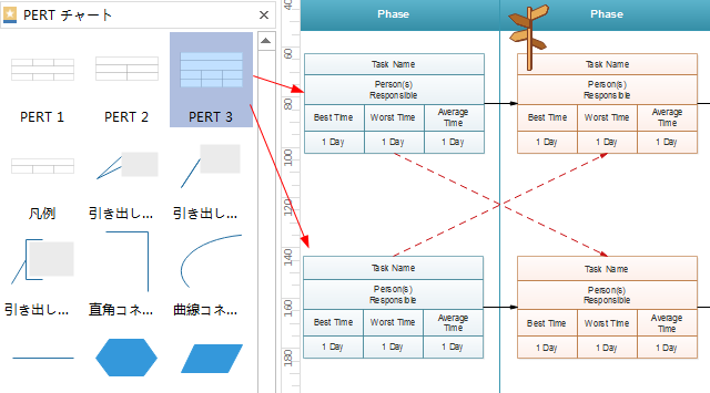 プロジェクト管理図形の添加