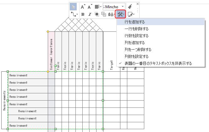 QFD図形を編集する