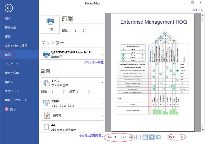 プロジェクト管理図のプレビュー