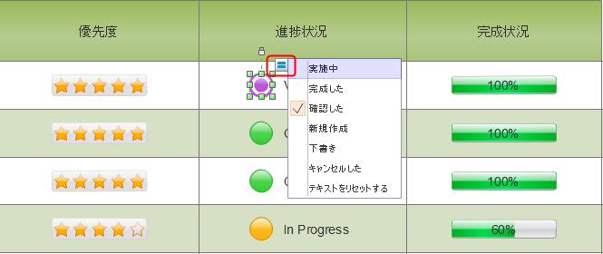 進捗状況図形のオプション