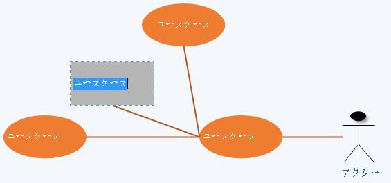 UML 図の内容入力