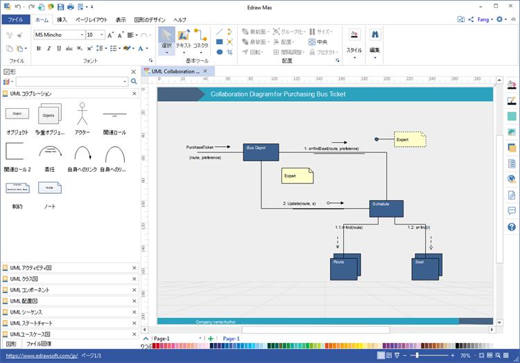 UMLコラボレーション図ツール