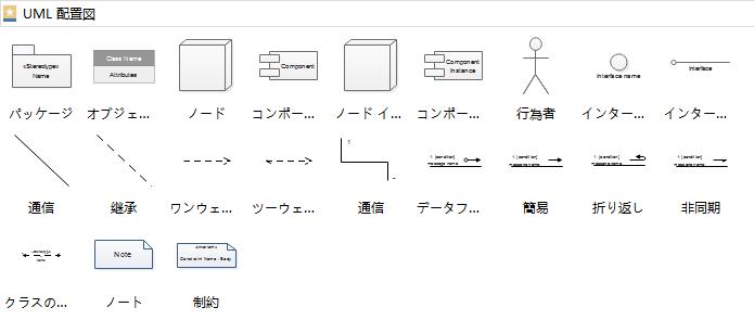 UML 配置図記号
