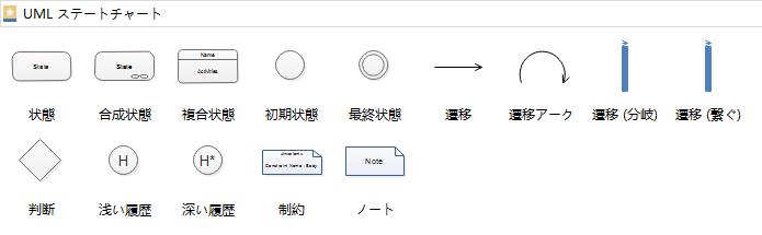 UML状態遷移図の記号