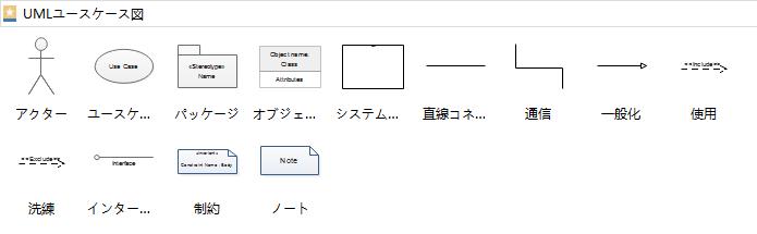 UML ユースケース図記号