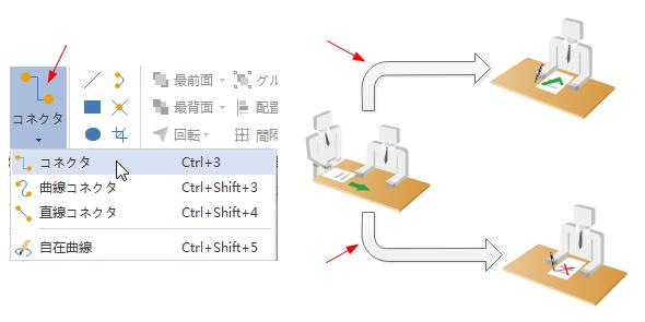 ワークフロー図の手動接続