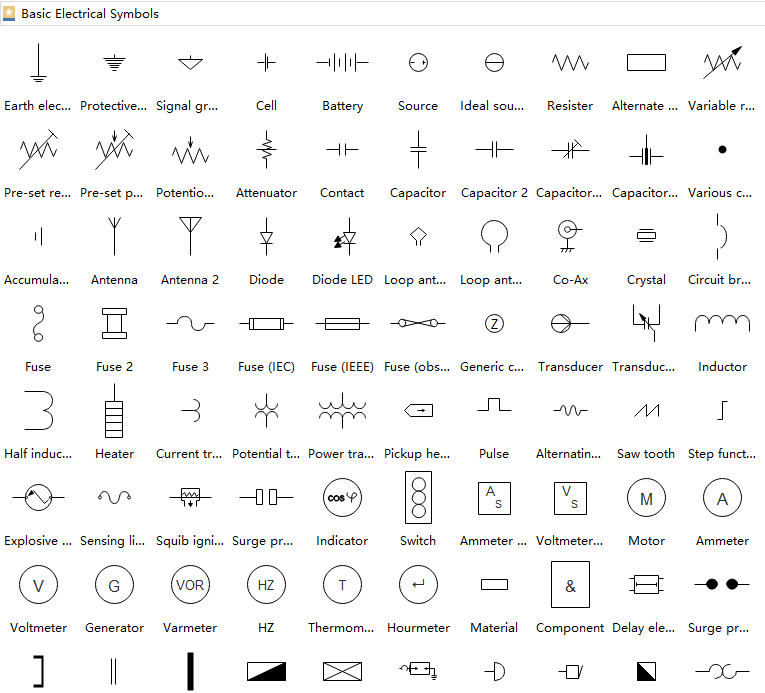 basic electrical symbols electrical diagram software for linux basic electrical schematic diagrams at fashall.co