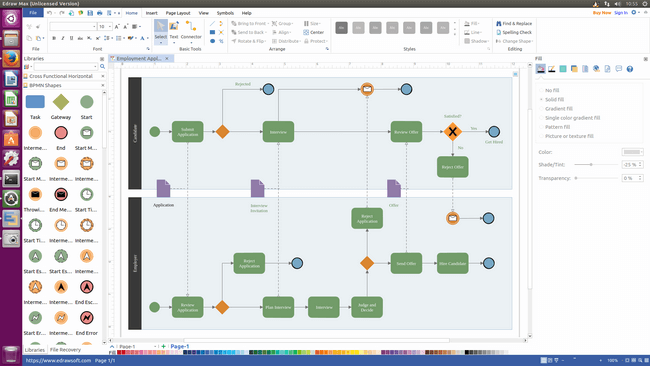 Linux Bpmn Diagram Software Great For Process Modeling