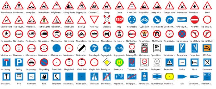Symboles de carte directionnelle