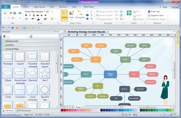 Concept mapping maker concept map maker ccuart Image collections