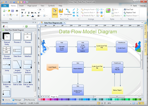 Data Flow Model Maker