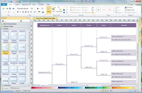 simple event tree diagram software   make great looking event tree    event tree diagram maker