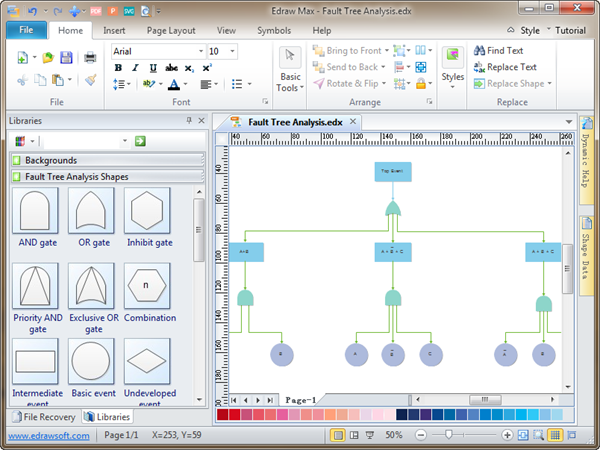 Fault Tree Diagram Software