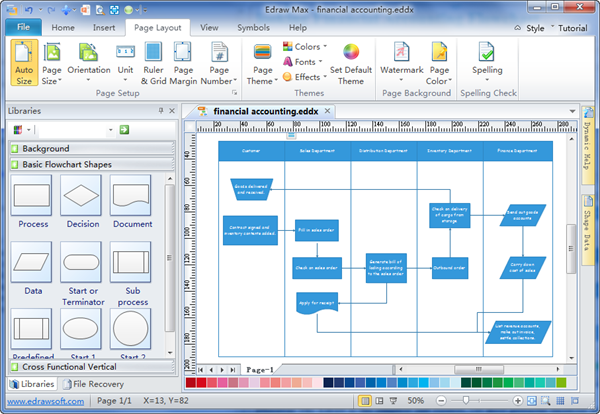 simple financial accounting flowchart maker make great