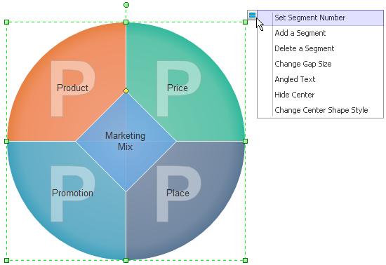 marketing plan charts and diagrams  free download marketing plan diagram software