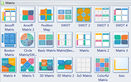 Matrix Shapes