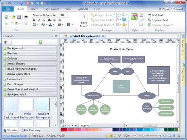 Product Lifecycle Chart Maker