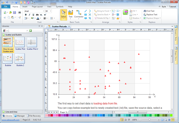 Simple Scatter Plot Maker Make Great Looking Scatter Plot