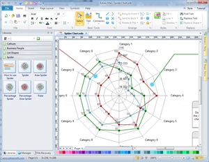 spider chart   charts and graphs solutionsspider chart software