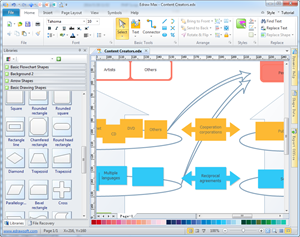 System Context Diagram Maker
