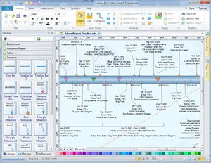 timeline project management chart solutions