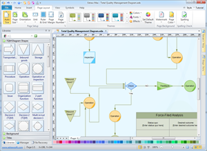 tqm diagram   basic diagram solutionstqm diagram software